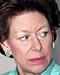 Promi Prinzessin Margaret hat Geburtstag